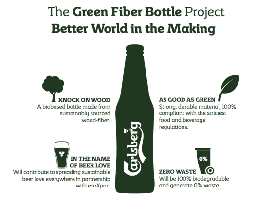 Carlsberg-Green-Fiber-Bottle-2